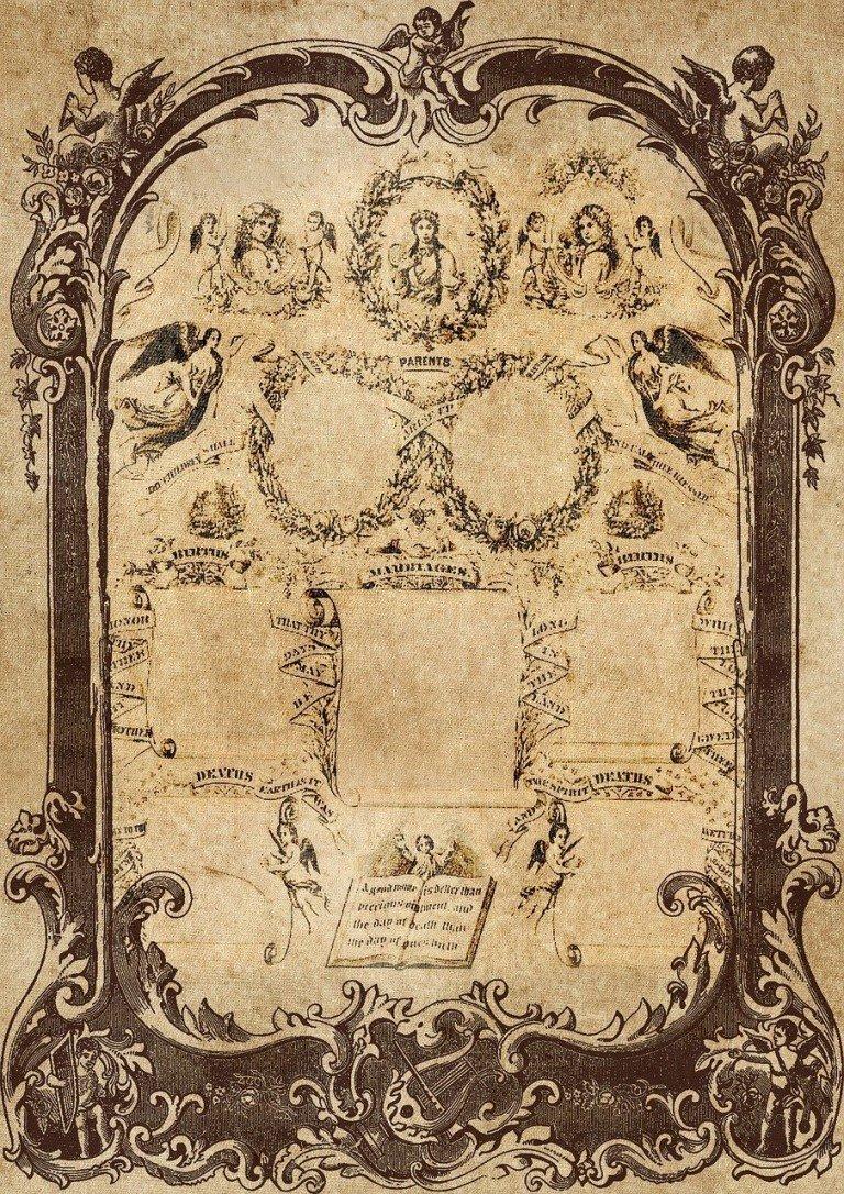 Ancestry of Mitica