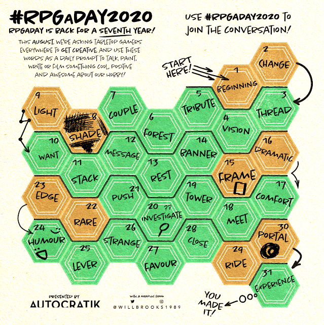 #RPGaDAY2020 : 4 – Vision